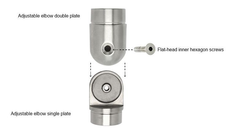 Adjustable joint flush buy