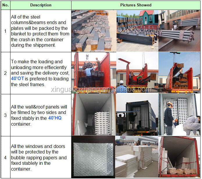 prefabricated bonded warehouse construction costs price