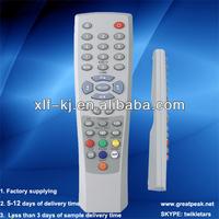remote control ip camera, remote controle egg, remote control powerful vibrators