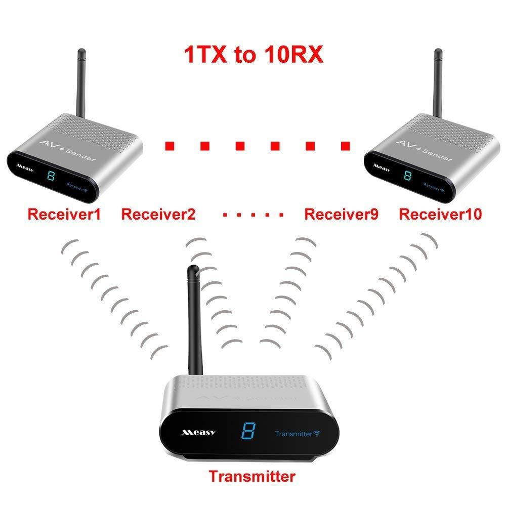 measy av220 2.4GHz Wireless AV Audio Video Sender Transmitter & Receiver 200M 1TX TO 9RX