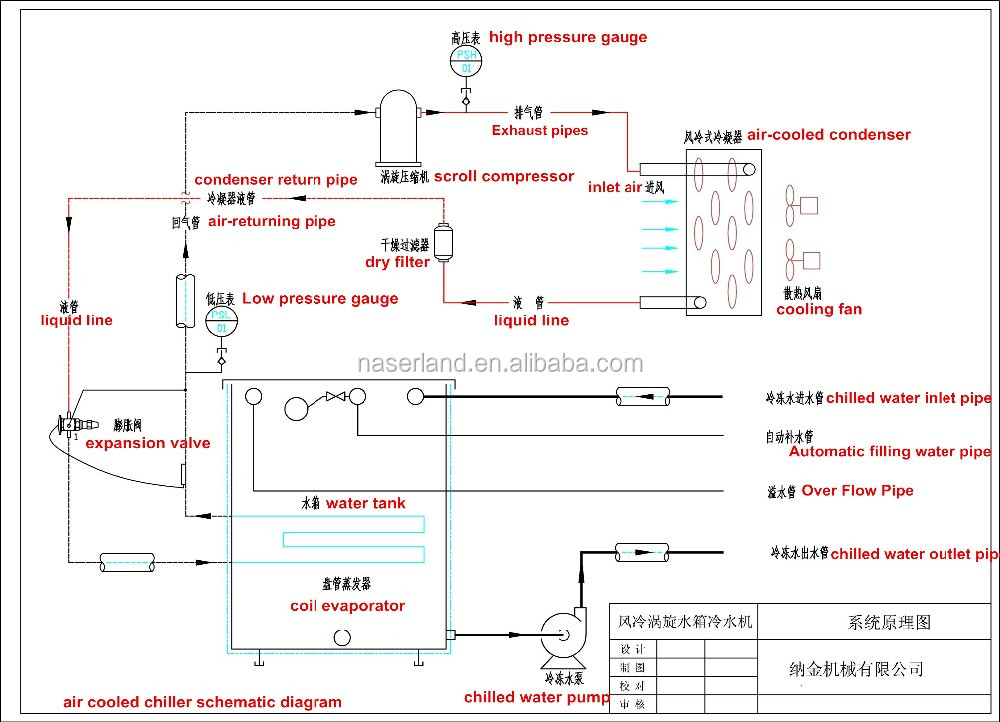 trane commercial chiller diagrams  engine  auto parts