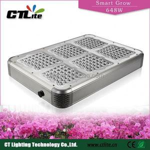 630nm 12w Solar Powered Led Grow Light 120w Led Panel Led Grow Light Led Ceiling Light China