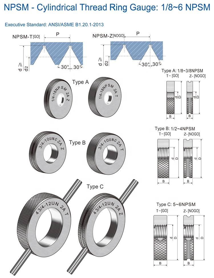 NPSM/NPSL Ring Gauge Go and No Go 1/8~6 NPSM 2A