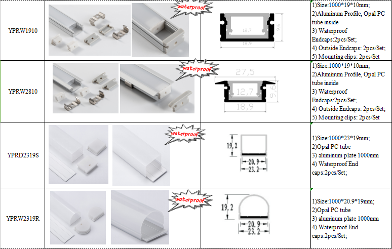 YIDUN Dissipate Heat Light Strip Waterproof Light Housing With Full Cover