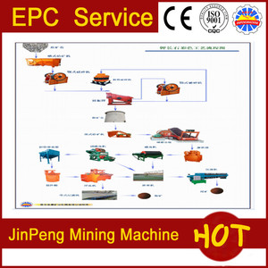 mining equipment flow, mining equipment flow suppliers and manufacturers at  alibaba com