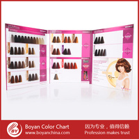 Natural hair color with hair dye color chart
