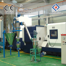 Ultrafine Material Grinding Jet Mill/Jet Milling(Up to 2um)