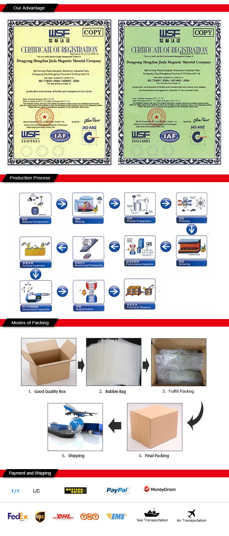 Nuovo prodotto diversi tipi mestiere cheap impermeabile ndfeb magnete tile