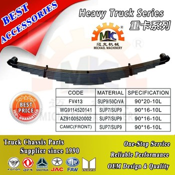 how to change the leaf springs on a truck