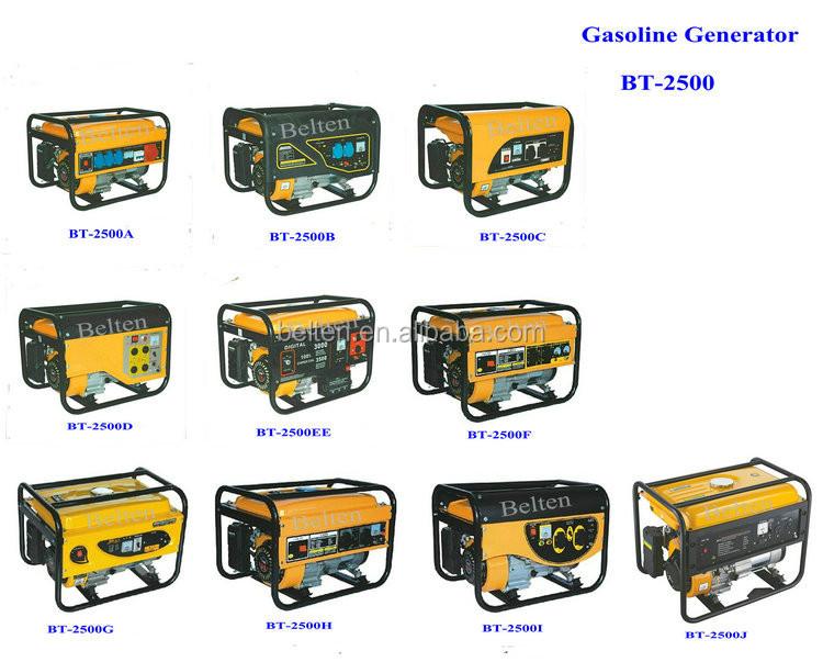 Generador suzuki generador precios pakist n - Precio de generadores ...