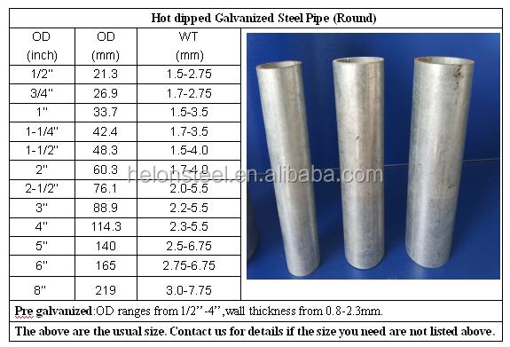 Bi metal pipe schedule steel galvanized buy