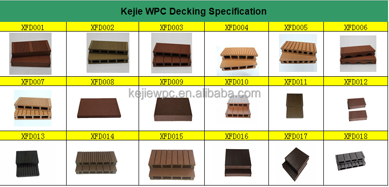 Weather Resistant Wood Plastic Composite Decking Wpc