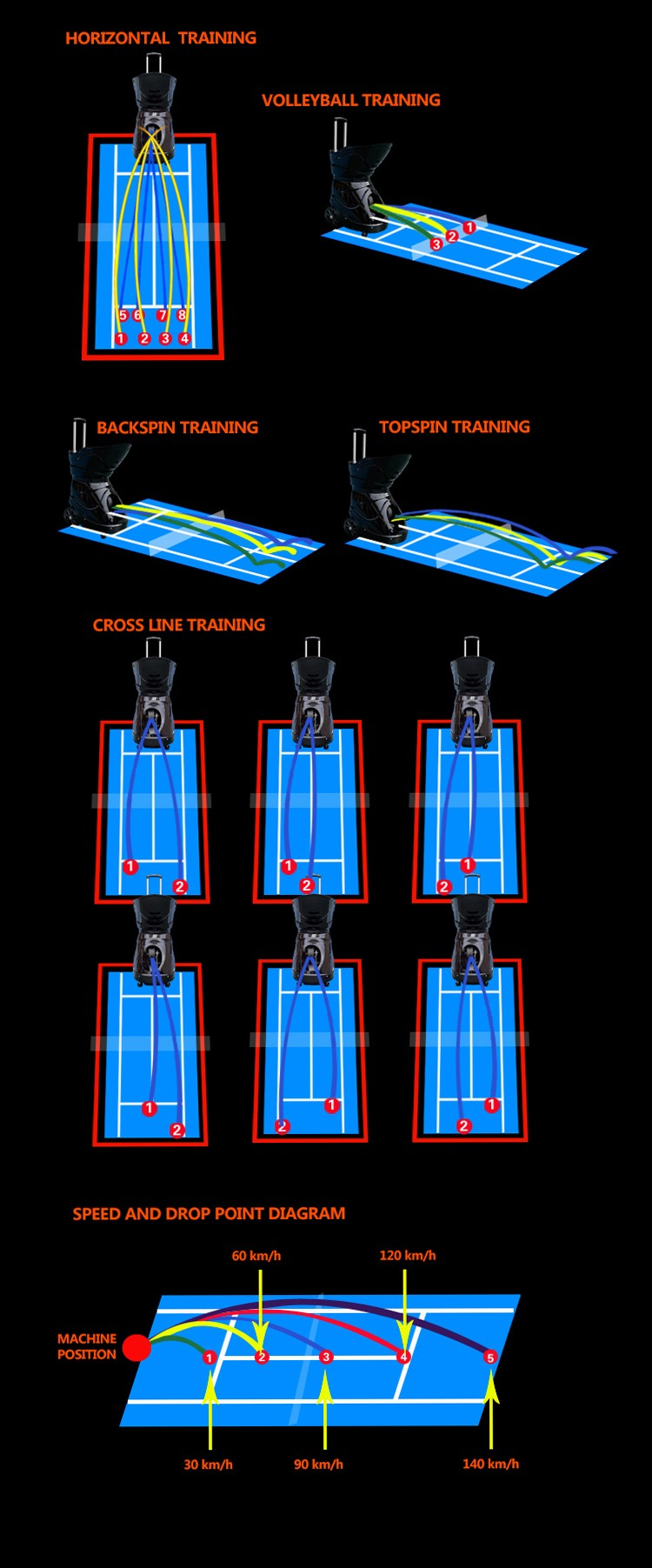 automatic tennis machine