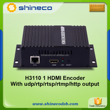 h264 Encoder card, Hotel key card Encoder for Live streaming Service