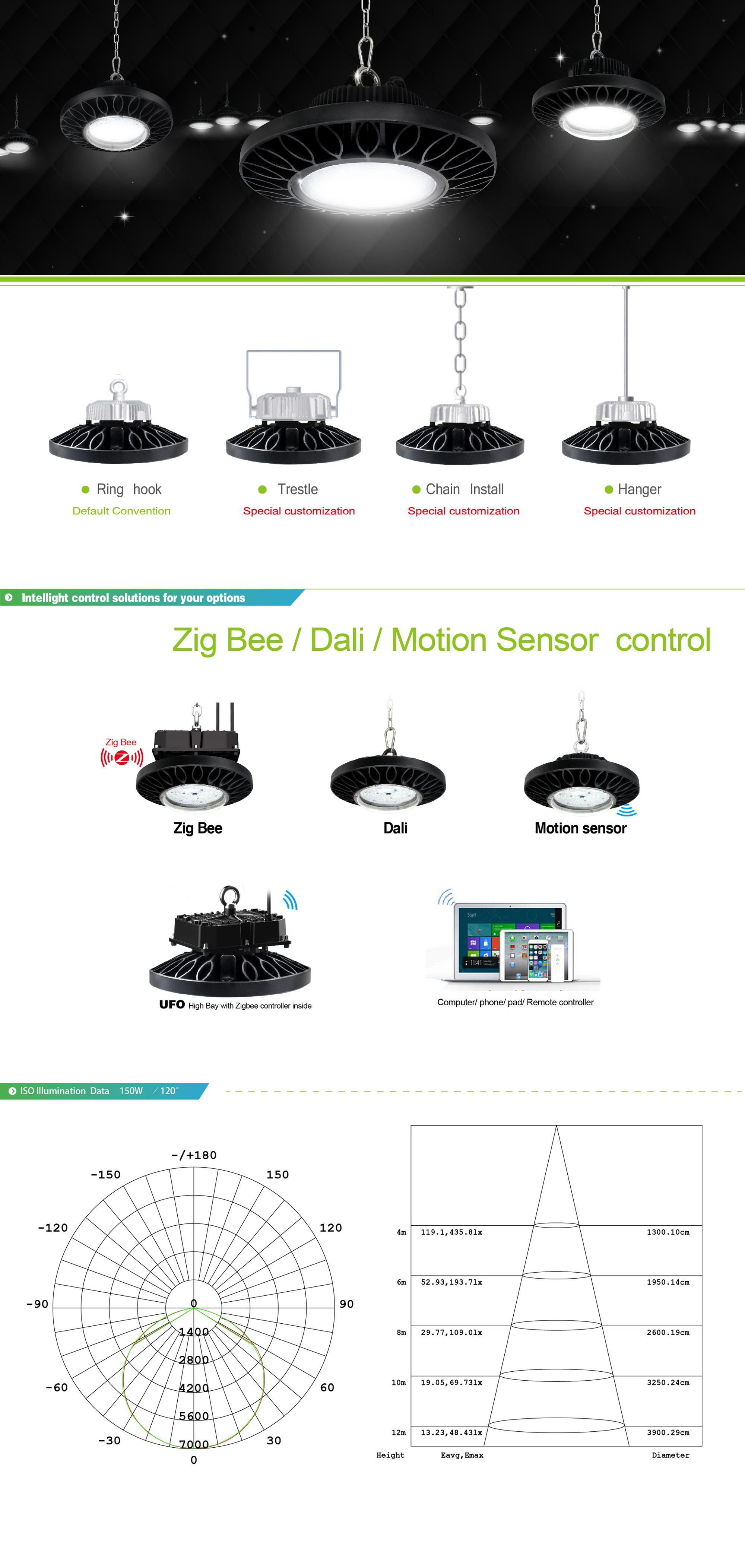 180 lm/w dimmable 150watt new style industrial UFO led high bay light
