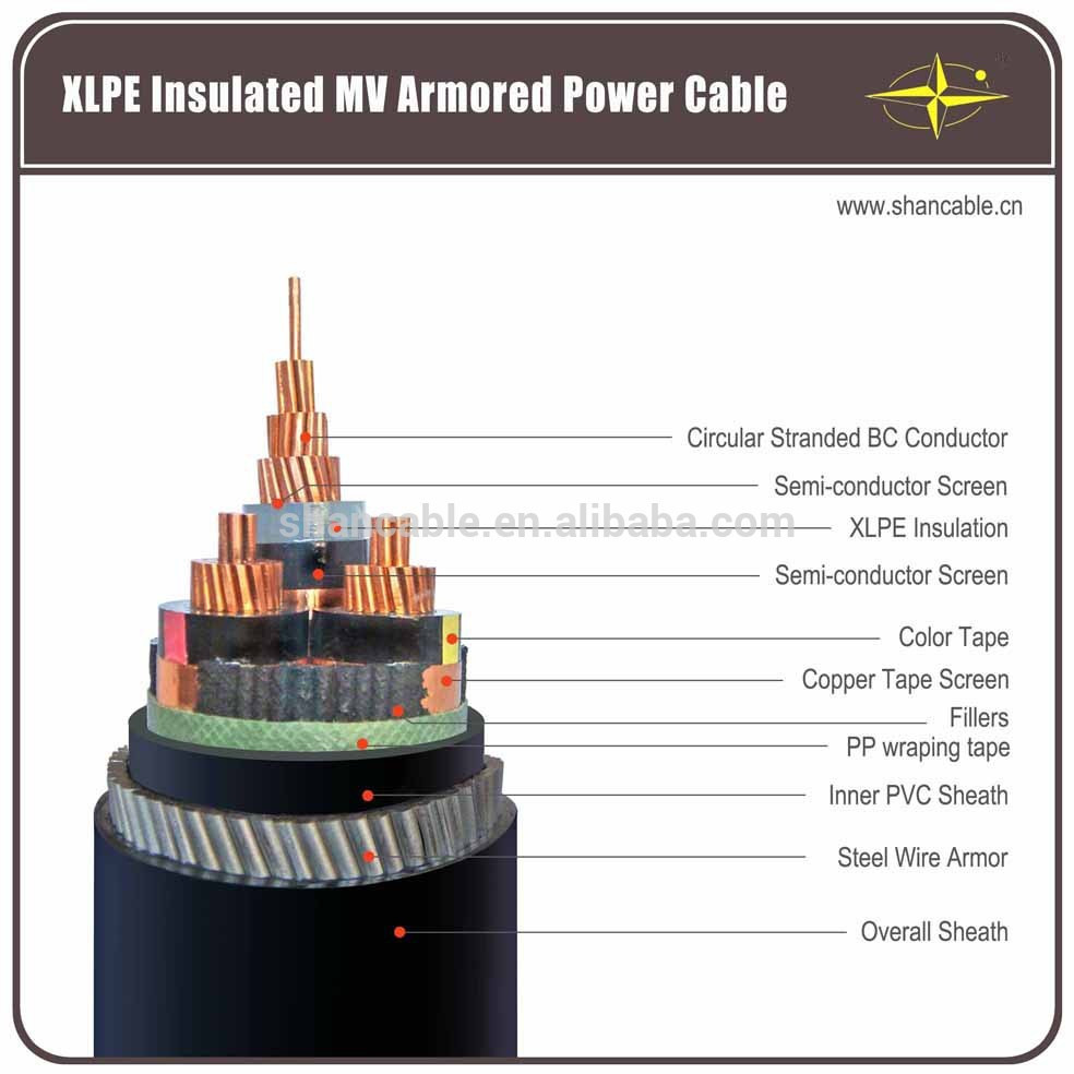 Armoured Underground Power Cable Size 240 Sq Mm Xlpe 11kv Shan Cable ...