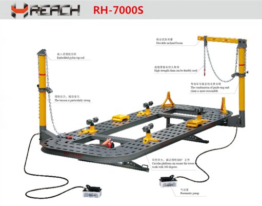 RH-7000S High Quality Auto Body Repair Bench/ Car Frame Machine