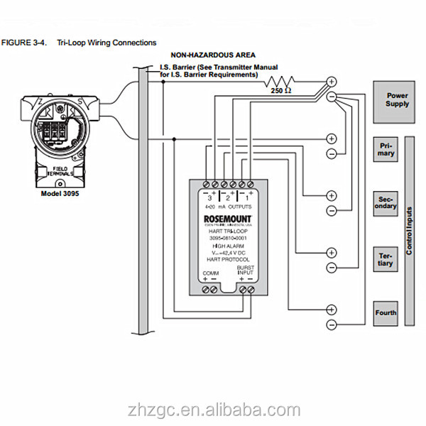 HTB1T2g0FFXXXXXfXFXXq6xXFXXXB rosemount 333u hart tri loop,hart to analog signal converter buy rosemount tri loop wiring diagram at suagrazia.org