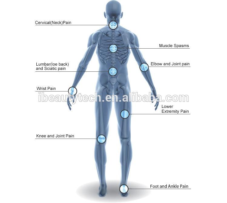 Sw13 Stoßwellentherapie Maschine/extrakorporale ...