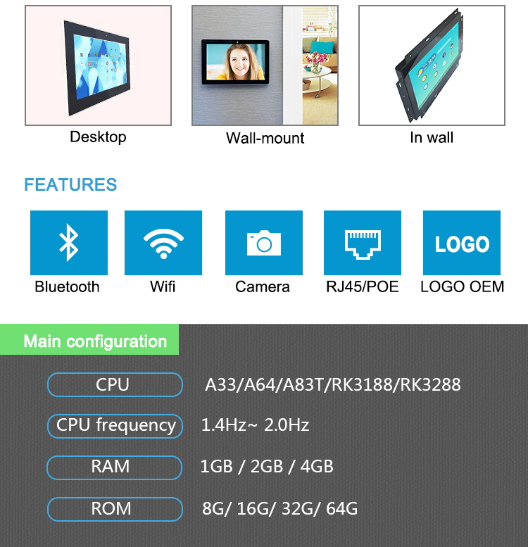 Poe Power RK3288 CPU wandmontage pc android poe tablet 15 inch