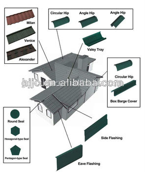 Slate Photovoltaic Roof Tiles Prices Buy Slate Roof