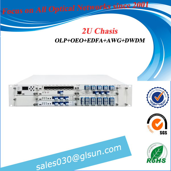 DWDM mux demux WDM 100G and 200G optical multiplexer