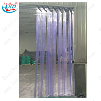 2MM Thickness Competitive Price Flexible Transparent Clear Colourful Plastic PVC Door Strip Air Curtains