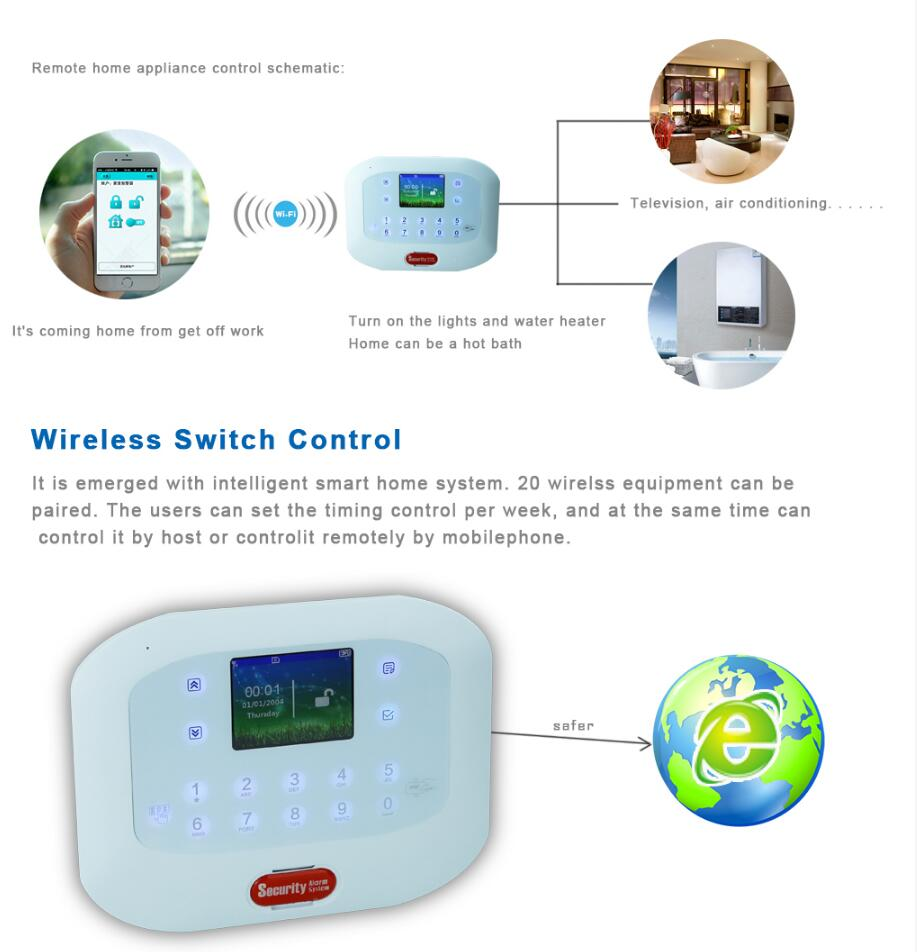 House Security Smart Wireless Gsm Pstn Ethernet Alarm System Buy