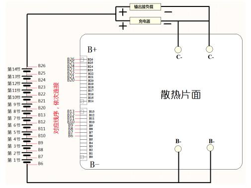 M8x80 D50 5 Piezas Pie Nivelador Ajustable con Base M8 M10 M12 M16 M20 Negro