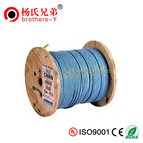 China Plenum Rated Cable, China Plenum Rated Cable Manufacturers and ...