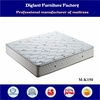 rolled latex waterbed mattress