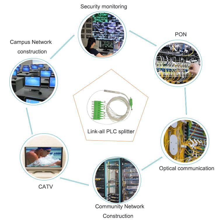 1X8 SC/APC Konektor Tipe Mini 0.9 Mm Fiber Optic Kabel PLC Splitter