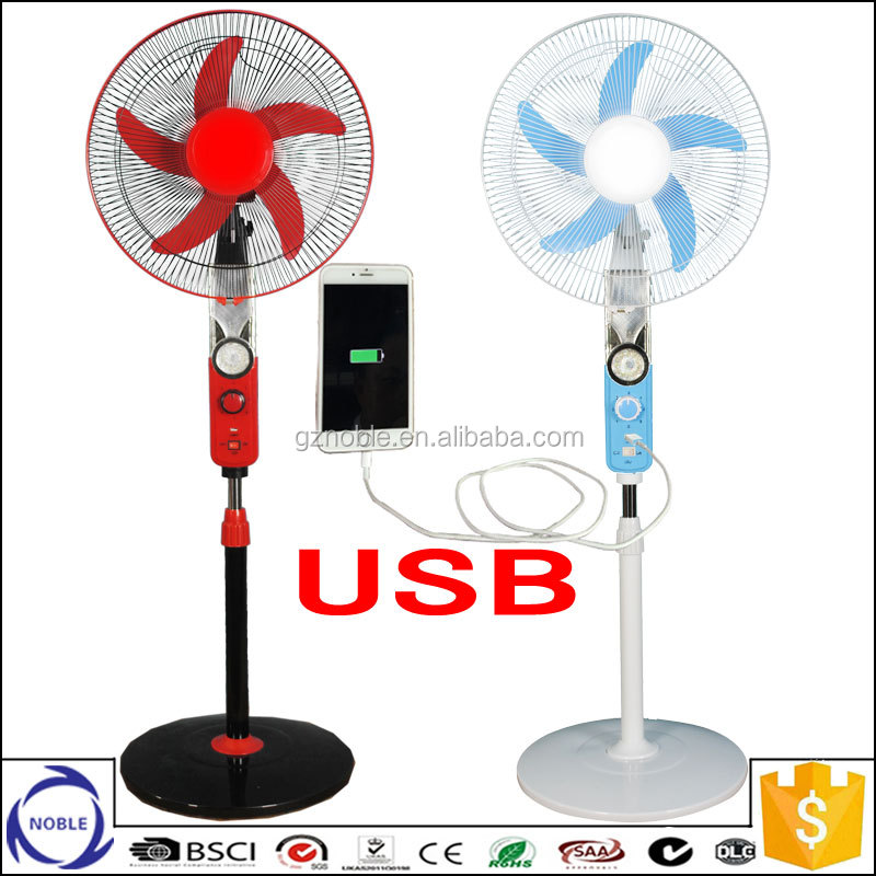 China factory 16inch/18inch 15w 12v dc solar power stand fan