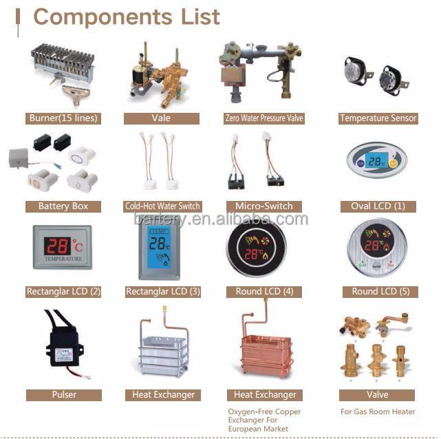 Lista de piezas de repuesto de gas calentador de agua for Piezas de repuesto