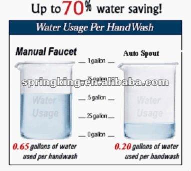 Sparer-Wasser