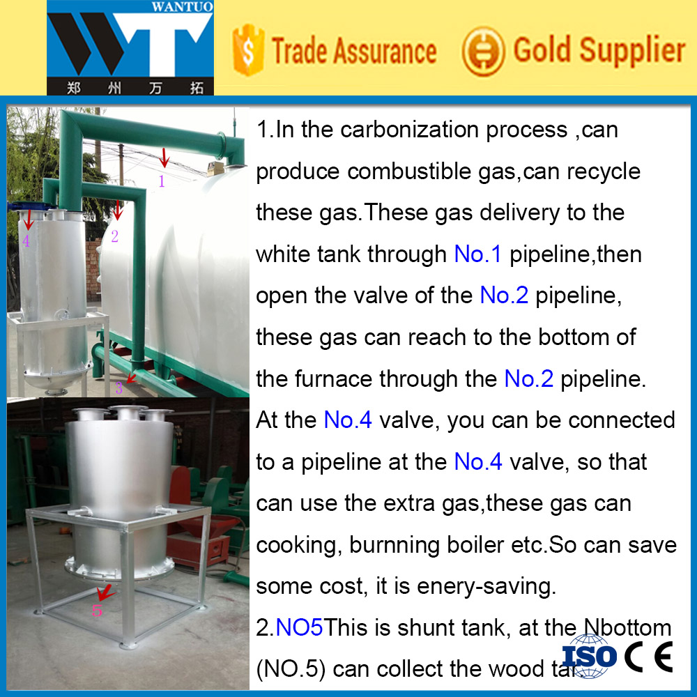 High capacity smokeless small wood Carbonization furnace