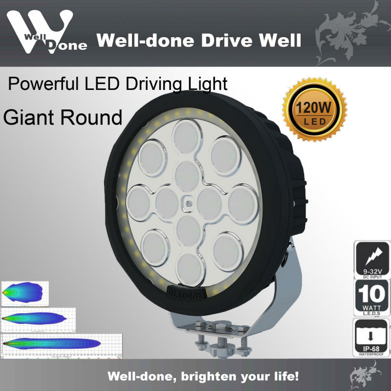 "Well-done Emark high power 8"" 120W <strong>Cree</strong> LED driving light WD-RL120"