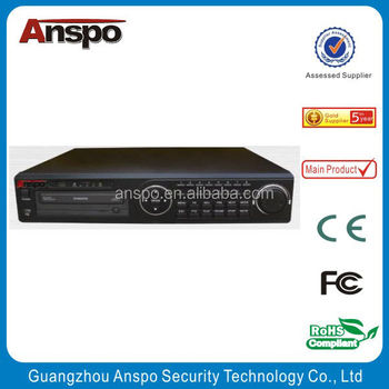 anspo dvr software