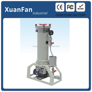 pottery equipment machines standard type filtration equipment filtration equipment