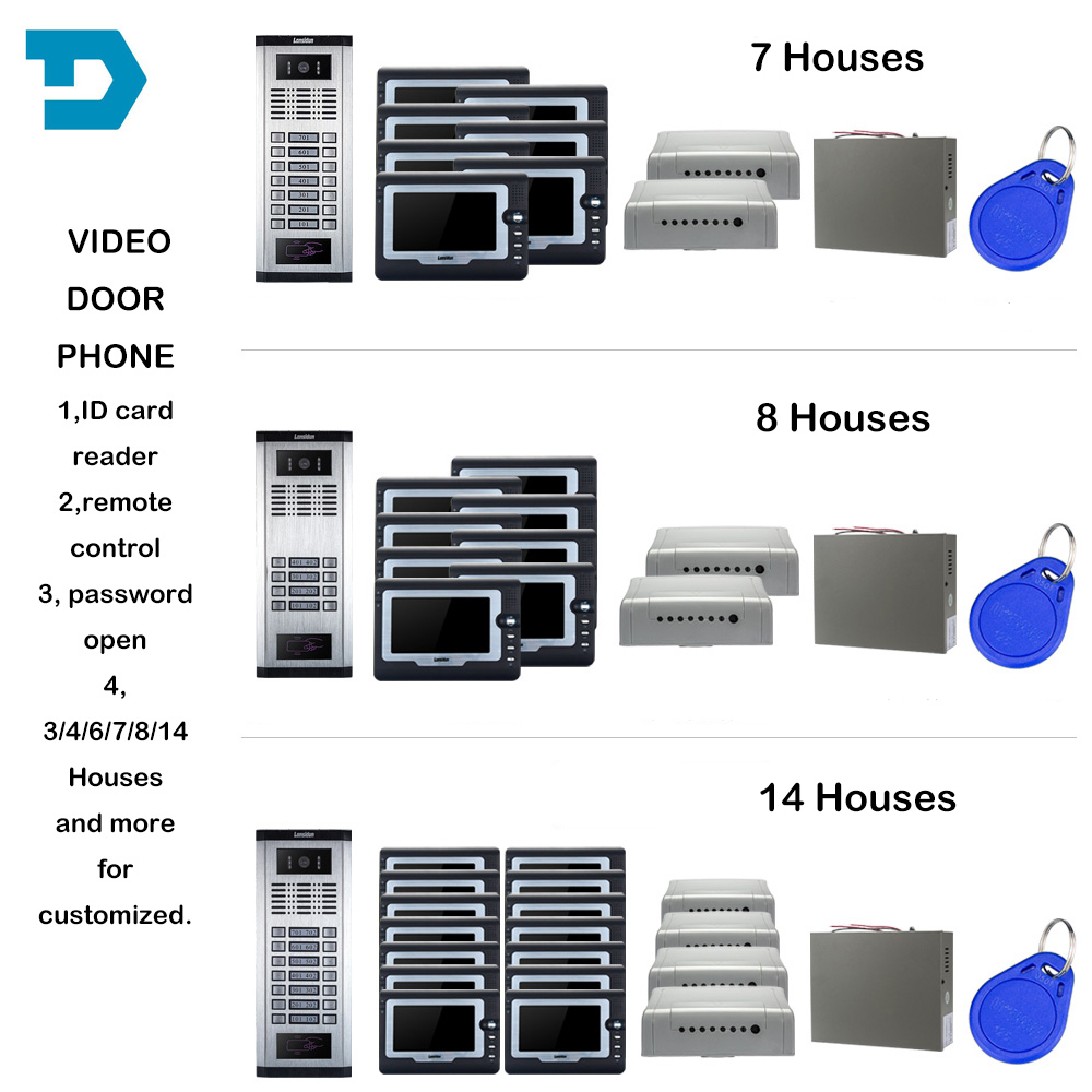 Easy Install Smart Home Kit intercom system Video Door Phone IP WIRELESS AUDIO DOOR PHONE