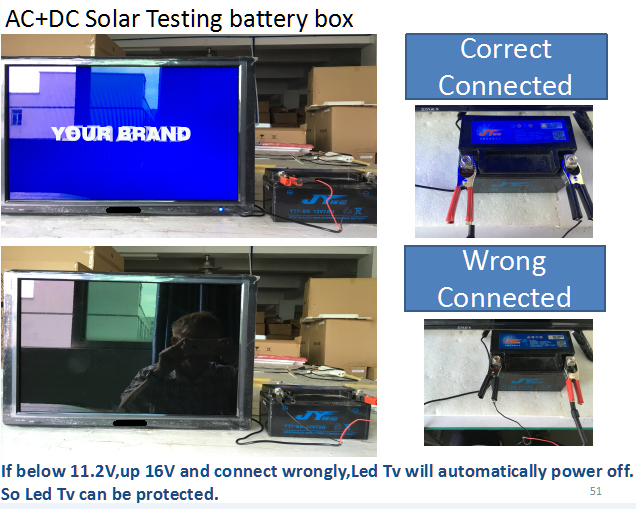 22 LED TV 12DC 18W solar power system