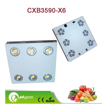 plant grow lights lowes 600w cob led full spectrum grow. Black Bedroom Furniture Sets. Home Design Ideas