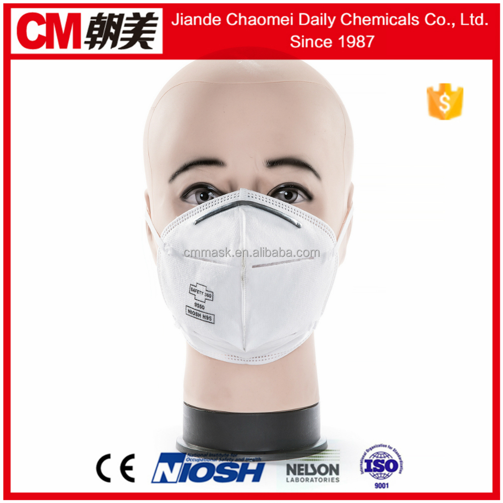 CM safety helmet welding mask
