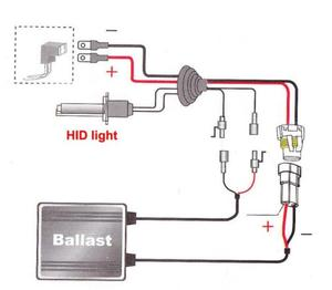 Cheap Xenon Bulb, Wholesale & Suppliers - Alibaba on
