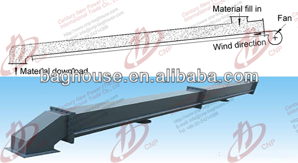Cement Conveyor Canvas Air Slide Fabric Buy Air Slide