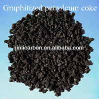 Carbon Raiser,Carbon Additive(graphite electrode scrap,GPC,calcined anthracite)