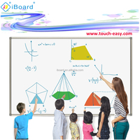China Cheap wall mounted color whiteboard marker tray interactive board for teaching