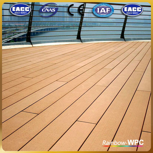 Lame De Terrasse Composite Hollow Decking View Hollow Decking Rainbow Bridge Product Details From Linyi Yongxin Timber Wpc Co Ltd On Alibaba Com