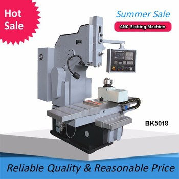 Slotting machine for sale bs poker card game