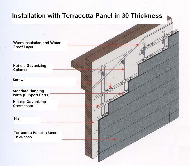 10mm Thickness White Wet Stick Terracotta Panel Buy Terracotta Panel 10mm Thickness Terracotta